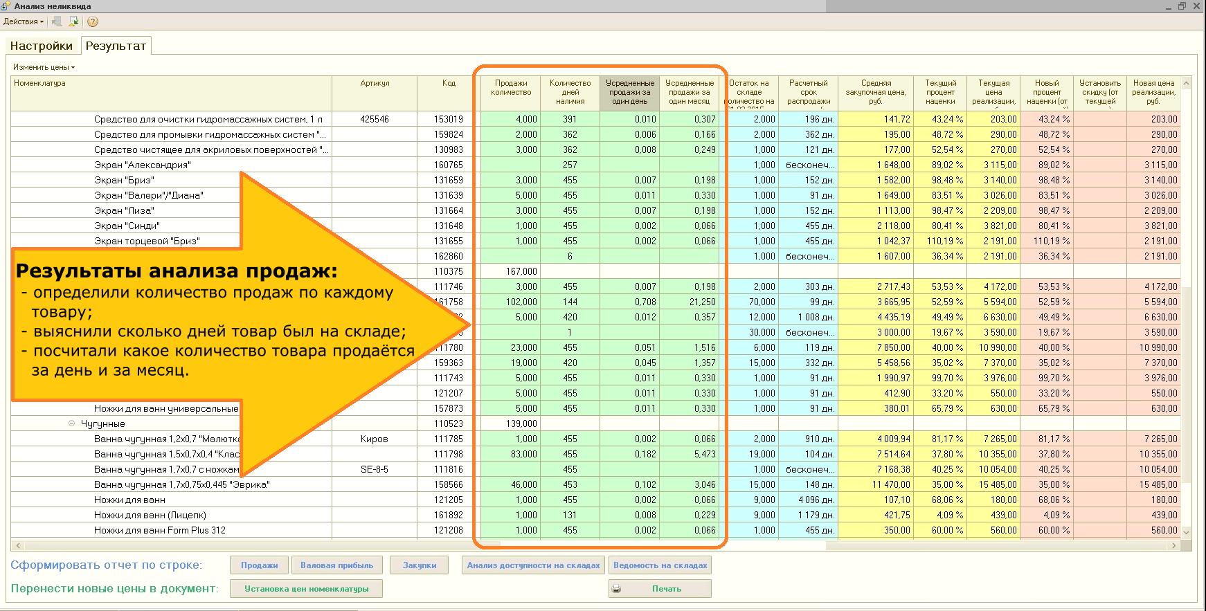 Отчет по неликвидным товарам для 1С Управление торговлей 11