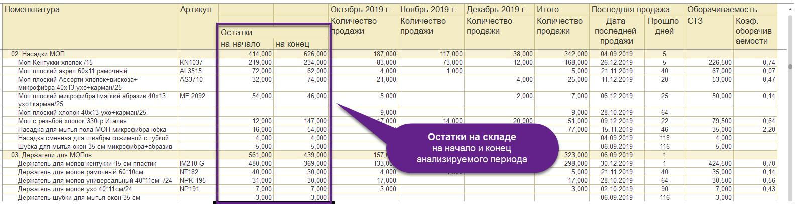 Остатки Продажи 1С ОстаткиНаСкладах