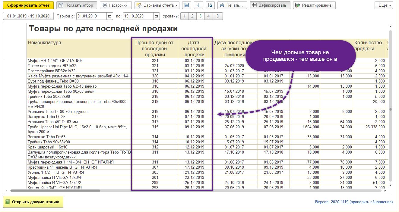 По дате последней продажи в 1С Управление торговлей для Беларуси 3.3