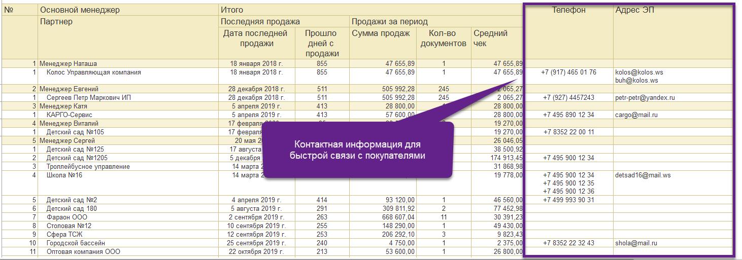 Контактная информация в отчете по продажам в 1С 8.3