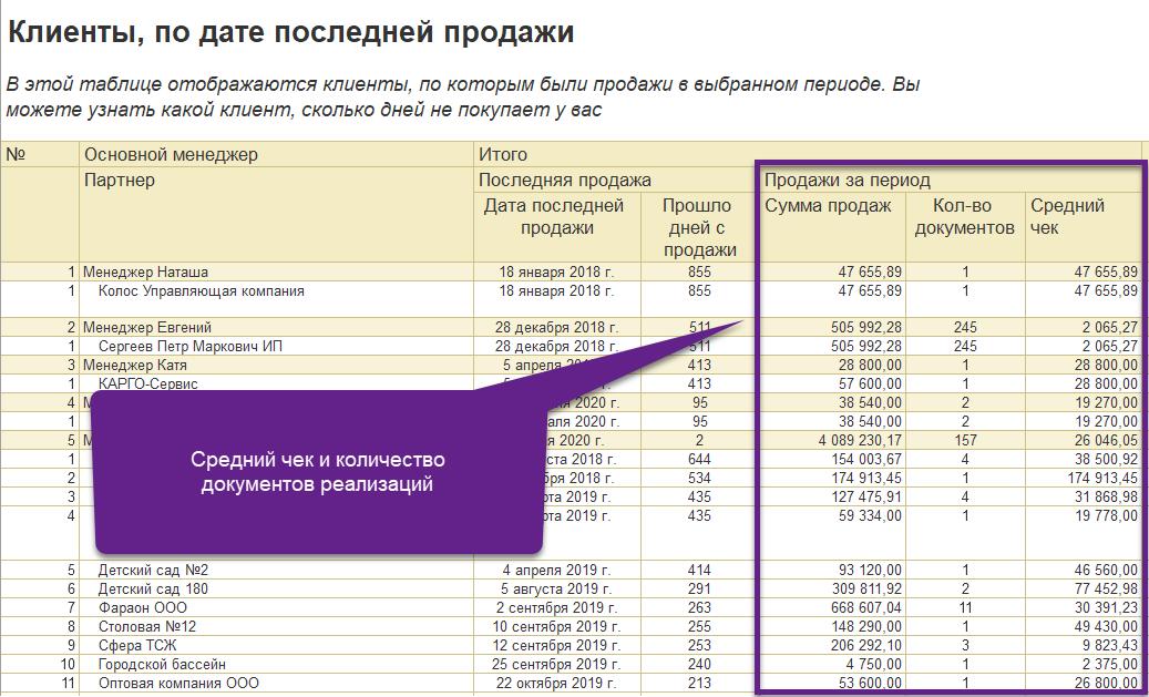 Средний чек в отчете по продажам в 1С Управление торговлей 11
