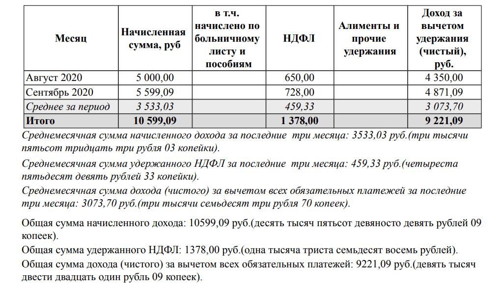 Среднемесячные доходы и ндфл в 1с